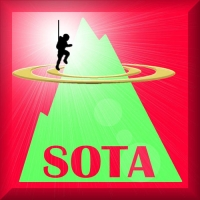 SOTA activations Italie: 01-02 Mars 2014