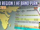 IARU REGION 1 HF BAND PLAN