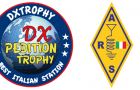 Dx Pedition Trophy…in the World